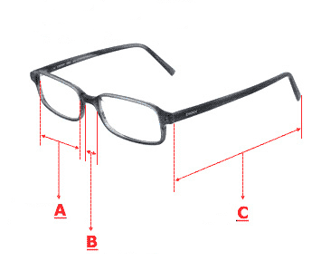 Measurement (glasses)