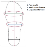 Measurement (shoes)
