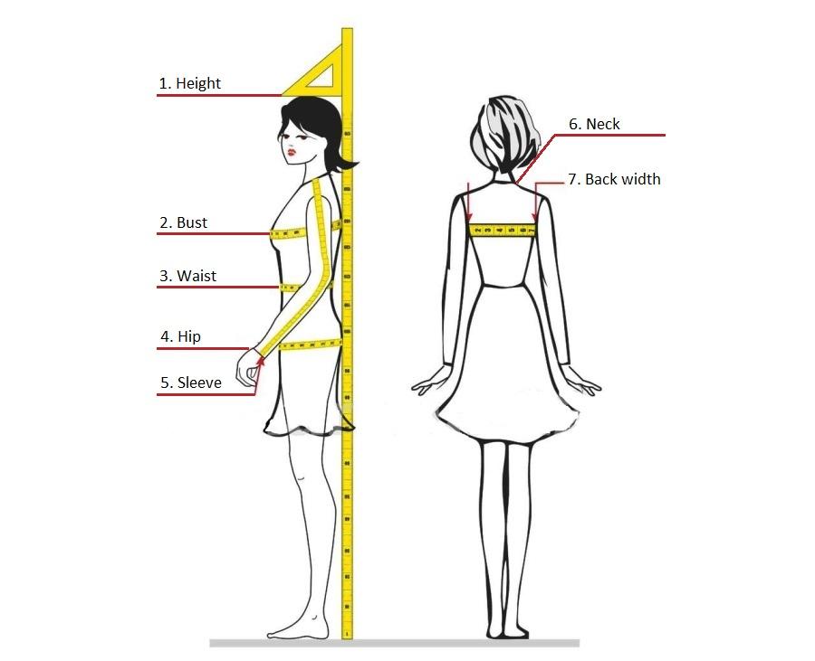 Measurements for shoulder garments