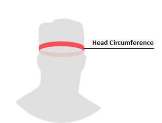 Measurement (headwear)